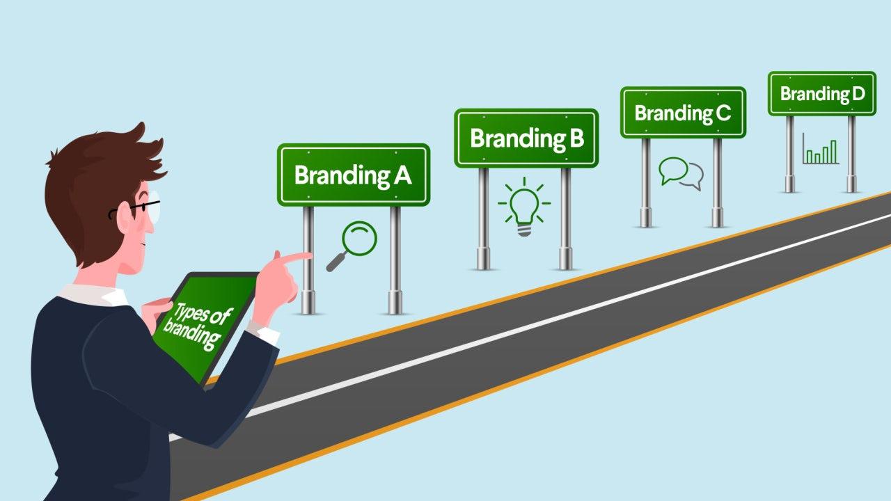 branding companies Malaysia